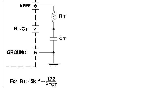 UC3842芯片作为小功率开关电源的PWM脉宽调制芯片,在进行开关电源维修过程中,经常会遇到由于故障引起的uc3842/uc3844不能正常工作,现将电源不能起振或轻微起振(测量输出端电压低),但没有正常工作(表现为8Pin无5V)可能的原因作如下总结: 1、首先检查7Pin所连接的电解电容(或者反馈线圈所连接的电解电容),查看其容量是否符合要求,如该电容容量明显减小,更换后应该不起振的故障就能恢复;如该电容正常,进行下一步检查。 2、在电路板上单独给uc3842/uc3844的7Pin加16V电压,测量