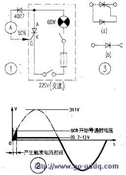 单结晶体管电路能触发