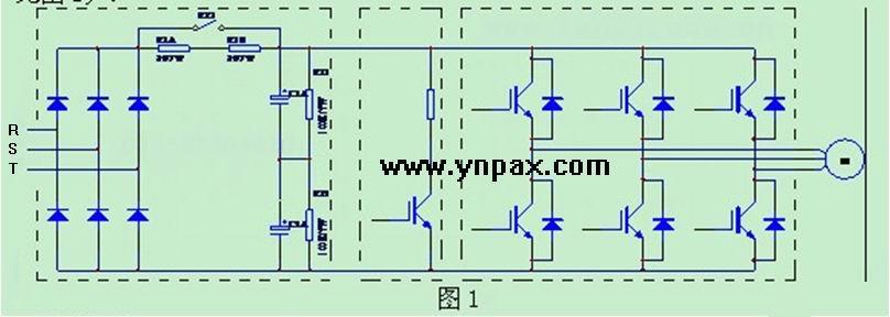 变频器是软硬件紧密结合的高新技术产品,用于驱动电机进行做工的电器产品。由于应用场合的不同,电机的运行速度、力矩等需求各不相同,如果采用传统驱动方式不仅造成严重的电能浪费,甚至无法完成工作。比如,在电梯应用领域,如果不使用变频器进行降速运行,电梯的运行速度远无法适应人类的乘坐体验。再比如,在木工切削领域,如果采用传统的高速电机则价格非常昂贵,如果不使用高速电机则无法达到木质材料切削表面的光洁度,这都是必须使用变频器的应用场合。施耐德变频器虽然故障较多,但是作为较早进入中国的洋品牌,其市场占有率也不小,详细了